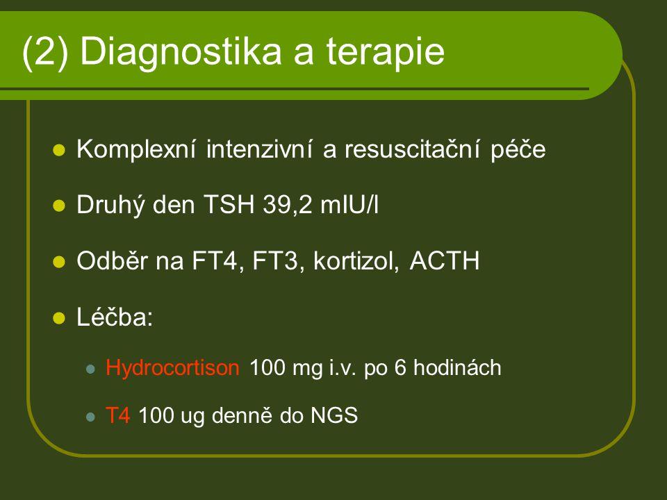 (2) Diagnostika a terapie Komplexní intenzivní a resuscitační péče Druhý den TSH 39,2 mIU/l Odběr na FT4, FT3, kortizol, ACTH Léčba: Hydrocortison 100