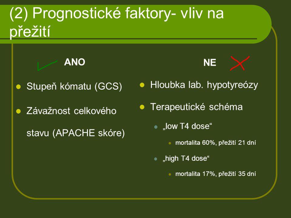 (2) Prognostické faktory- vliv na přežití ANO Stupeň kómatu (GCS) Závažnost celkového stavu (APACHE skóre) NE Hloubka lab. hypotyreózy Terapeutické sc