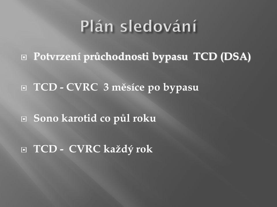  Potvrzení průchodnosti bypasu TCD (DSA)  TCD - CVRC 3 měsíce po bypasu  Sono karotid co půl roku  TCD - CVRC každý rok