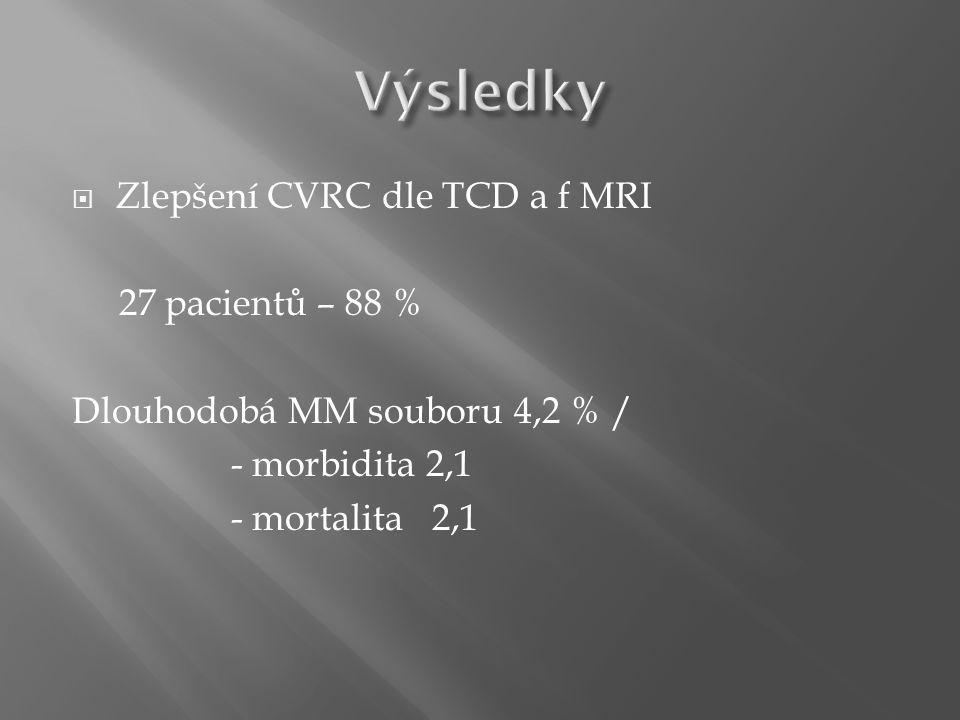  Zlepšení CVRC dle TCD a f MRI 27 pacientů – 88 % Dlouhodobá MM souboru 4,2 % / - morbidita 2,1 - mortalita 2,1