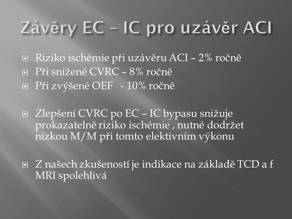  Riziko ischémie při uzávěru ACI – 2% ročně  Při snížené CVRC – 8% ročně  Při zvýšené OEF - 10% ročně  Zlepšení CVRC po EC – IC bypasu snižuje pro