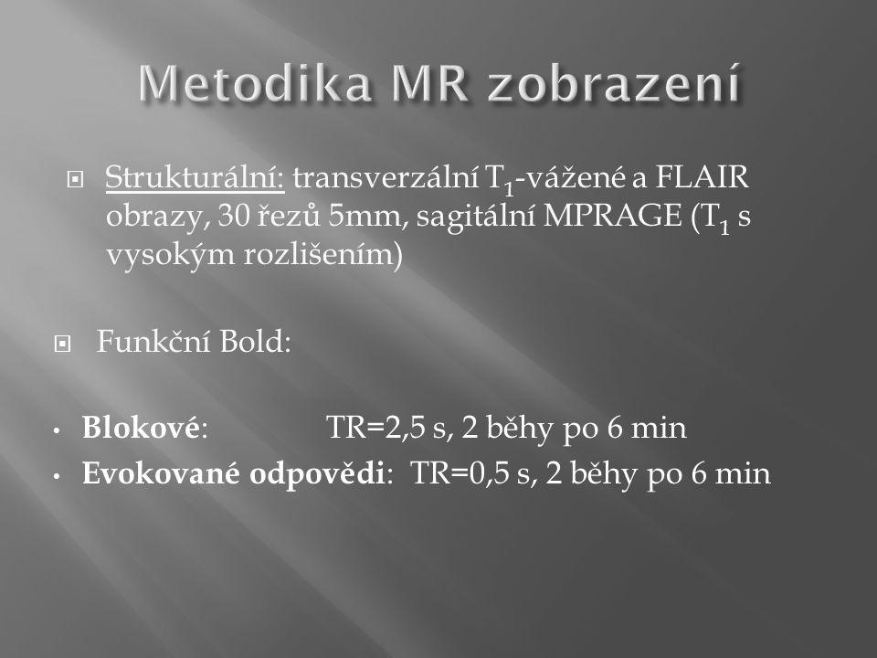  Strukturální: transverzální T 1 -vážené a FLAIR obrazy, 30 řezů 5mm, sagitální MPRAGE (T 1 s vysokým rozlišením)   Funkční Bold: Blokové :TR=2,5 s