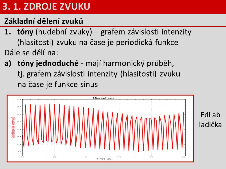 Základní dělení zvuků 1.tóny (hudební zvuky) – grafem závislosti intenzity (hlasitosti) zvuku na čase je periodická funkce Dále se dělí na: b)tóny složené - jejich průběh je periodický, ale už se nejedná o sinusoidu.