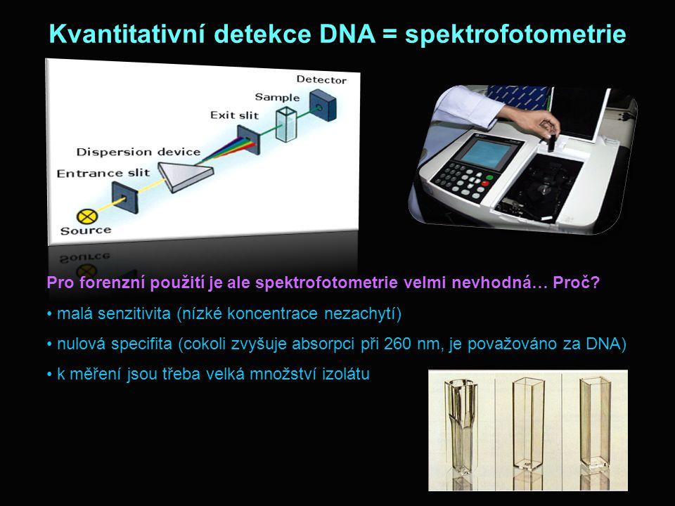 Kvantitativní detekce DNA = spektrofotometrie Pro forenzní použití je ale spektrofotometrie velmi nevhodná… Proč? malá senzitivita (nízké koncentrace