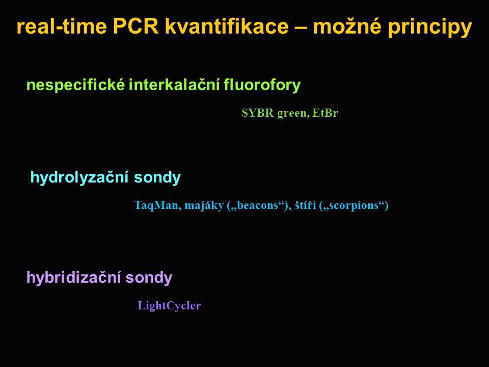 """real-time PCR kvantifikace – možné principy nespecifické interkalační fluorofory SYBR green, EtBr hydrolyzační sondy TaqMan, majáky (""""beacons ), štíři (""""scorpions ) hybridizační sondy LightCycler"""