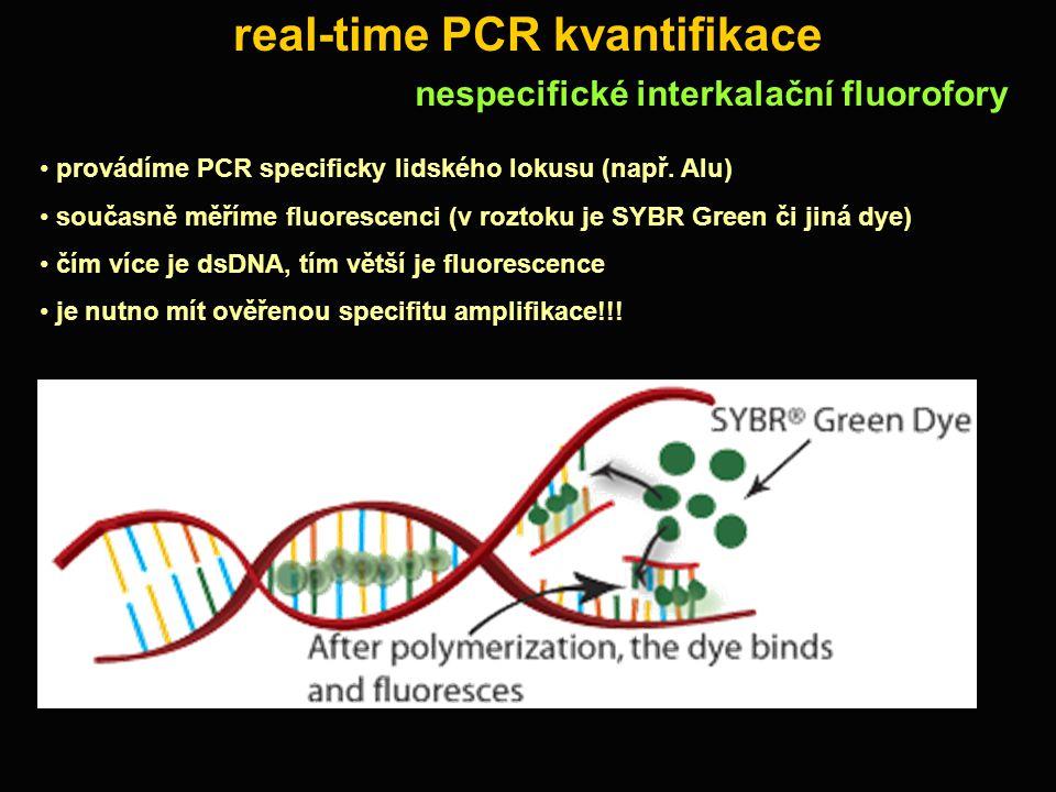 real-time PCR kvantifikace nespecifické interkalační fluorofory provádíme PCR specificky lidského lokusu (např. Alu) současně měříme fluorescenci (v r