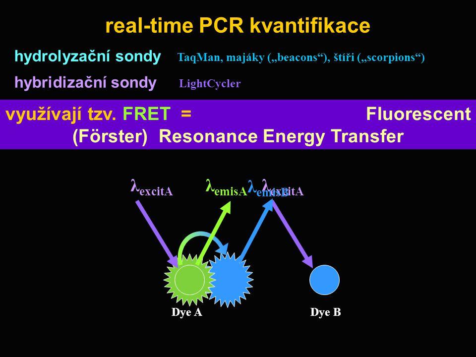 """real-time PCR kvantifikace hydrolyzační sondy hybridizační sondy TaqMan, majáky (""""beacons""""), štíři (""""scorpions"""") LightCycler využívají tzv. FRET = Flu"""