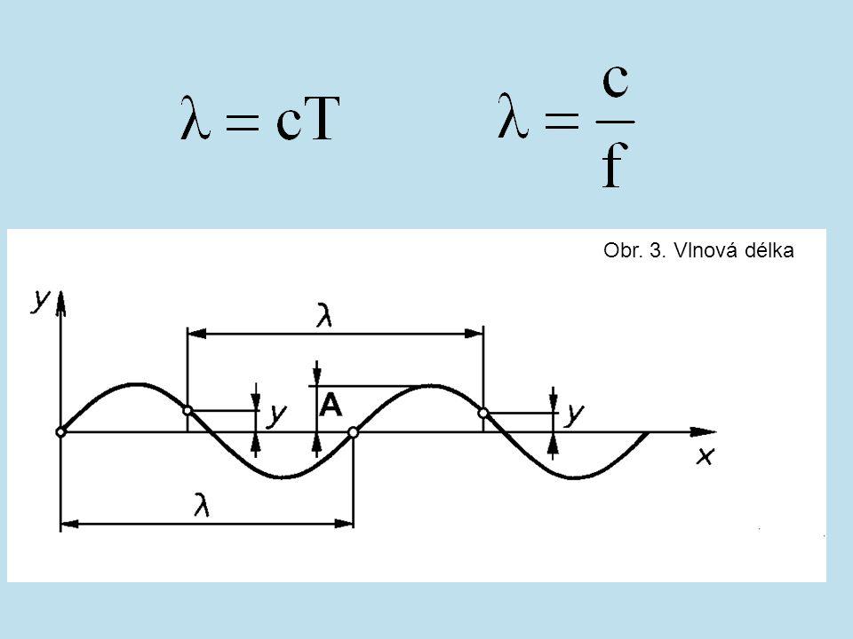 Obr. 3. Vlnová délka