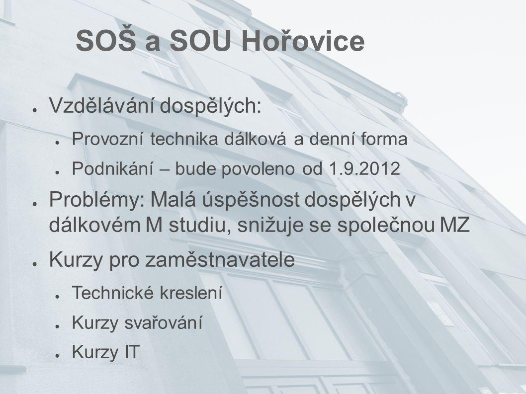 SOŠ a SOU Hořovice ● Vzdělávání dospělých: ● Provozní technika dálková a denní forma ● Podnikání – bude povoleno od 1.9.2012 ● Problémy: Malá úspěšnos