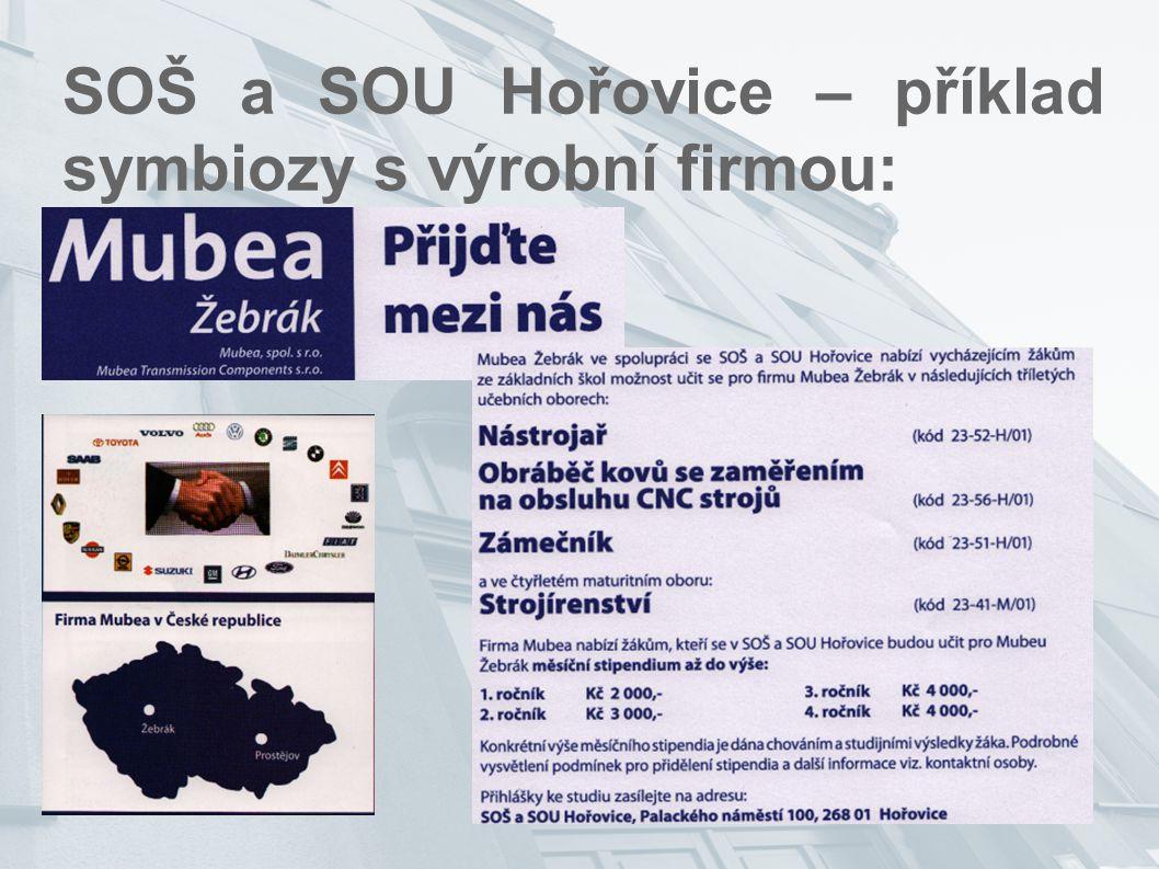 SOŠ a SOU Hořovice – příklad symbiozy s výrobní firmou: