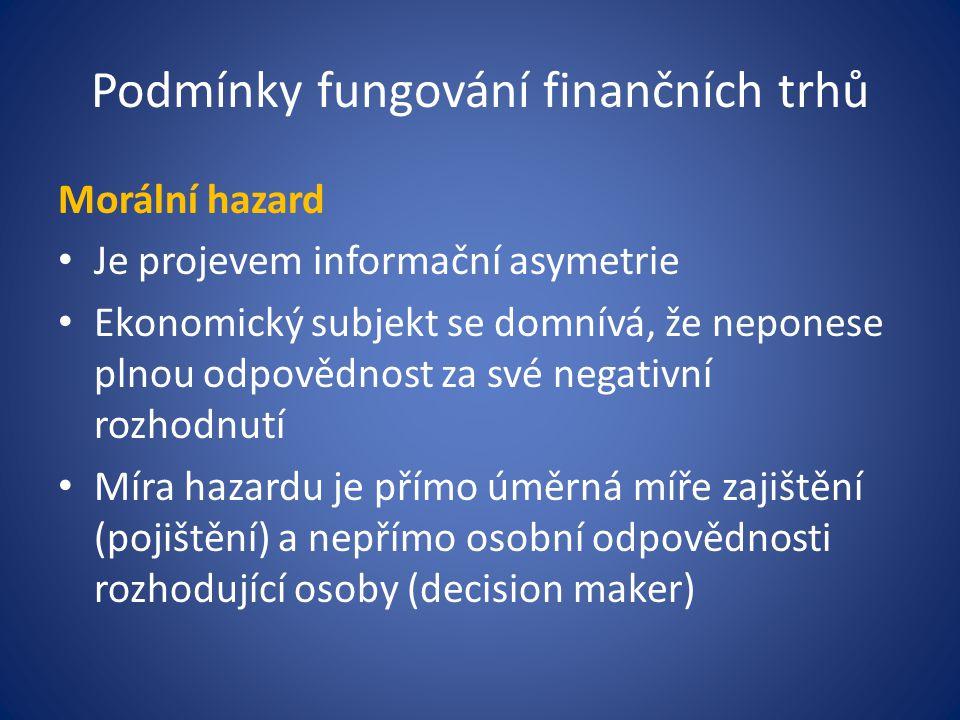 Podmínky fungování finančních trhů Morální hazard Je projevem informační asymetrie Ekonomický subjekt se domnívá, že neponese plnou odpovědnost za své