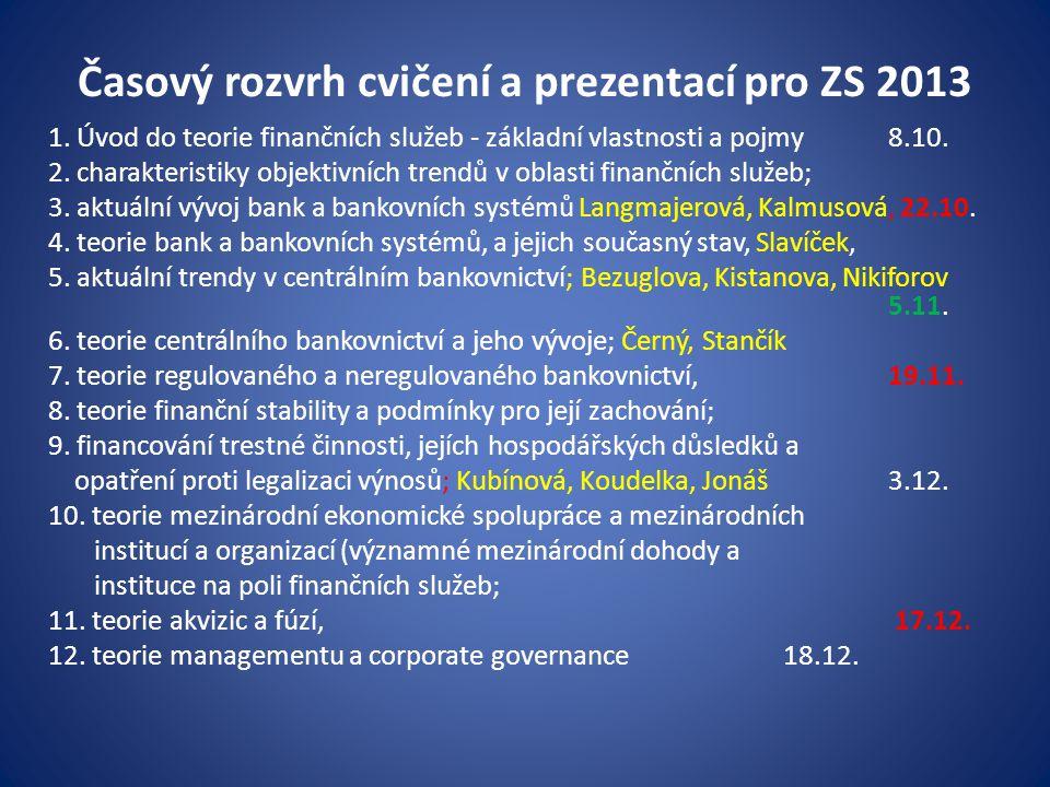 Časový rozvrh cvičení a prezentací pro ZS 2013 1. Úvod do teorie finančních služeb - základní vlastnosti a pojmy 8.10. 2. charakteristiky objektivních