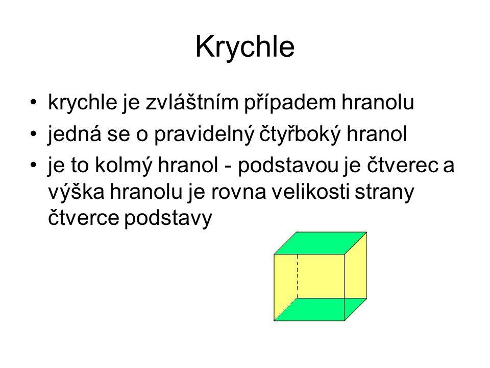 Krychle krychle je zvláštním případem hranolu jedná se o pravidelný čtyřboký hranol je to kolmý hranol - podstavou je čtverec a výška hranolu je rovna