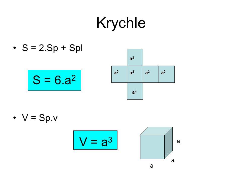 Krychle S = 2.Sp + Spl S = 6.a 2 V = Sp.v V = a 3 a2a2a2a2 a2a2a2a2 a2a2a2a2 a2a2a2a2 a2a2a2a2 a2a2a2a2 a a a