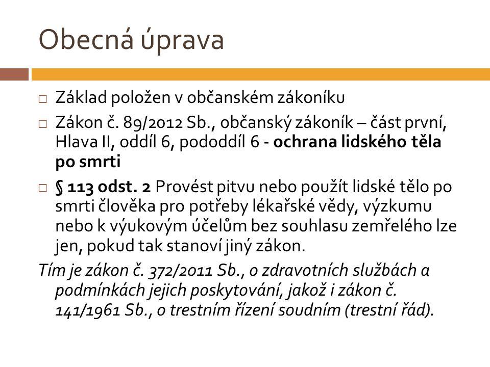 Obecná úprava  Základ položen v občanském zákoníku  Zákon č. 89/2012 Sb., občanský zákoník – část první, Hlava II, oddíl 6, pododdíl 6 - ochrana lid