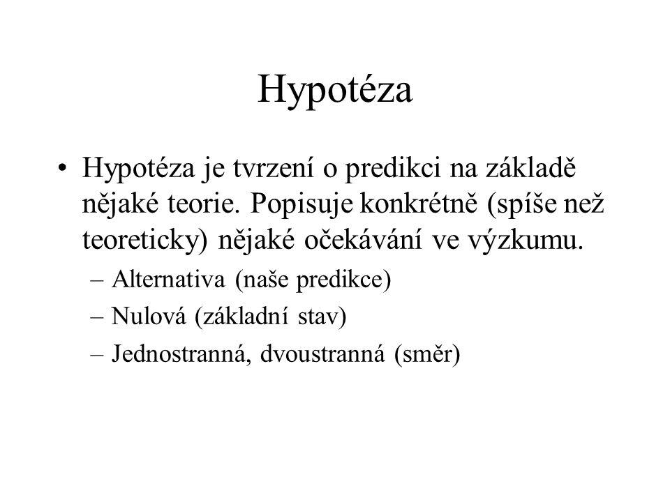Hypotéza Hypotéza je tvrzení o predikci na základě nějaké teorie.