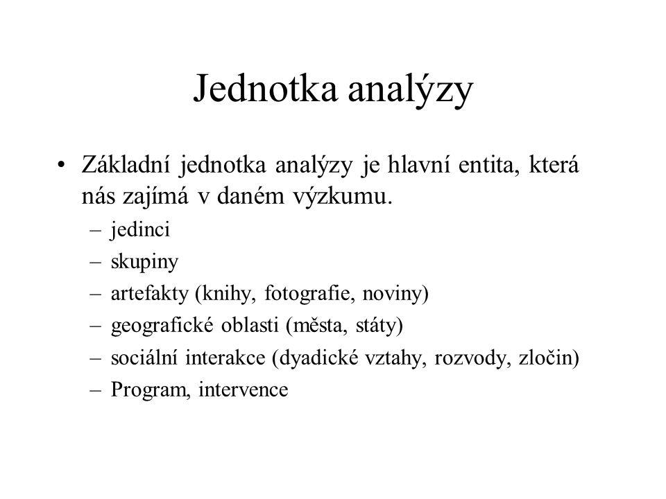 Jednotka analýzy Základní jednotka analýzy je hlavní entita, která nás zajímá v daném výzkumu.