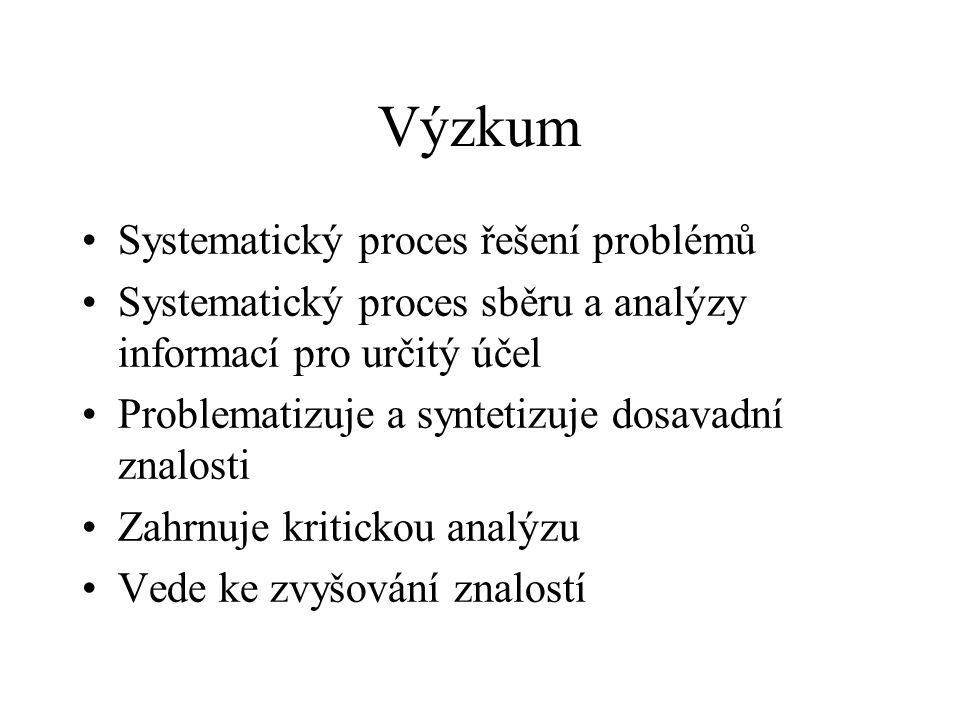 Výzkum Systematický proces řešení problémů Systematický proces sběru a analýzy informací pro určitý účel Problematizuje a syntetizuje dosavadní znalosti Zahrnuje kritickou analýzu Vede ke zvyšování znalostí
