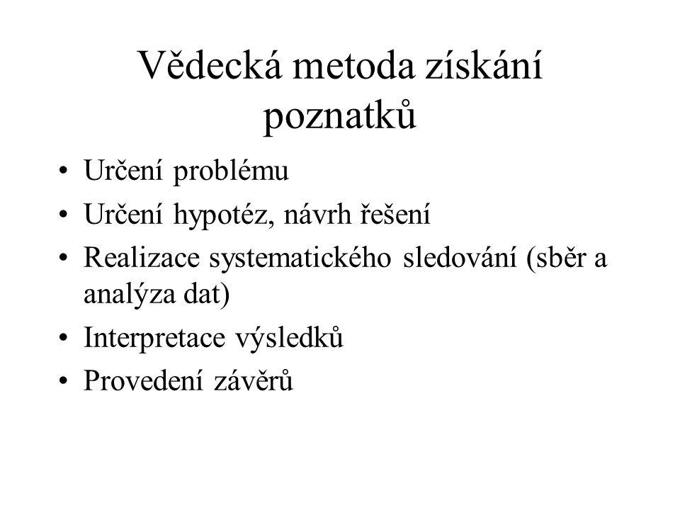 Vědecká metoda získání poznatků Určení problému Určení hypotéz, návrh řešení Realizace systematického sledování (sběr a analýza dat) Interpretace výsledků Provedení závěrů
