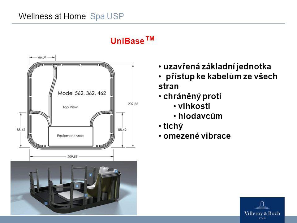 Wellness at Home Spa USP UniBase ™ uzavřená základní jednotka přístup ke kabelům ze všech stran chráněný proti vlhkosti hlodavcům tichý omezené vibrac