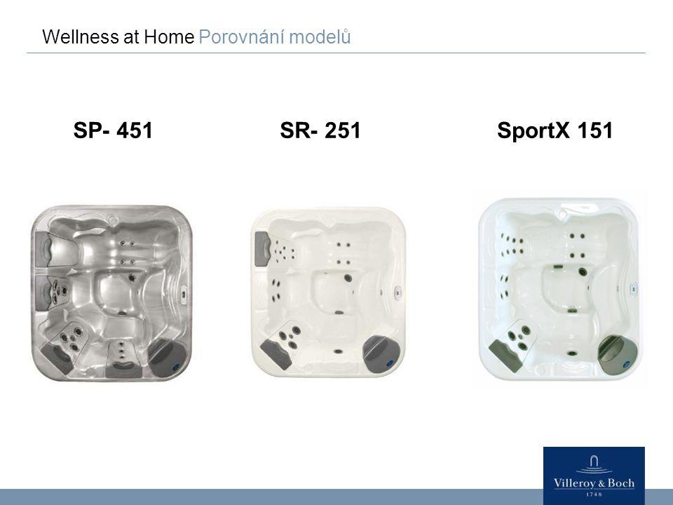 Wellness at Home Porovnání modelů SP- 451SR- 251SportX 151