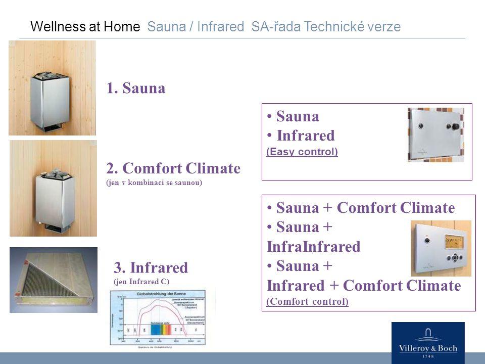 Wellness at Home Sauna / Infrared SA-řada Technické verze Sauna Infrared (Easy control) 1. Sauna 2. Comfort Climate (jen v kombinaci se saunou) 3. Inf