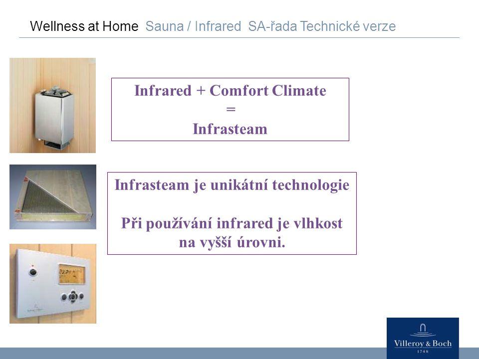 Wellness at Home Sauna / Infrared SA-řada Technické verze Infrared + Comfort Climate = Infrasteam Infrasteam je unikátní technologie Při používání inf