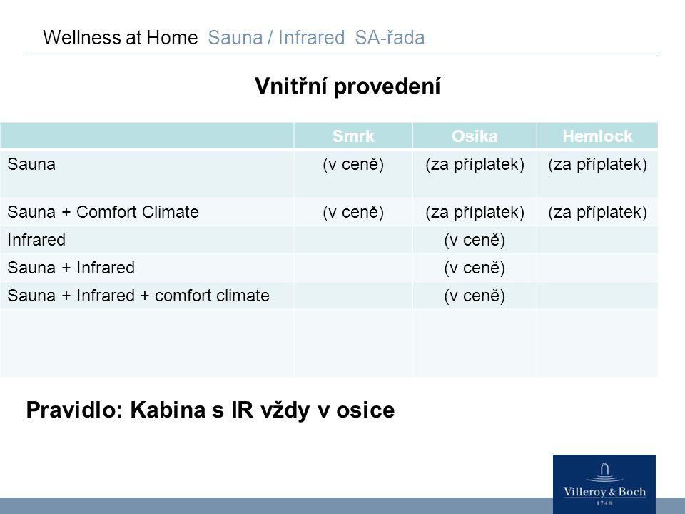 Wellness at Home Sauna / Infrared SA-řada Vnitřní provedení Pravidlo: Kabina s IR vždy v osice SmrkOsikaHemlock Sauna(v ceně)(za příplatek) Sauna + Co