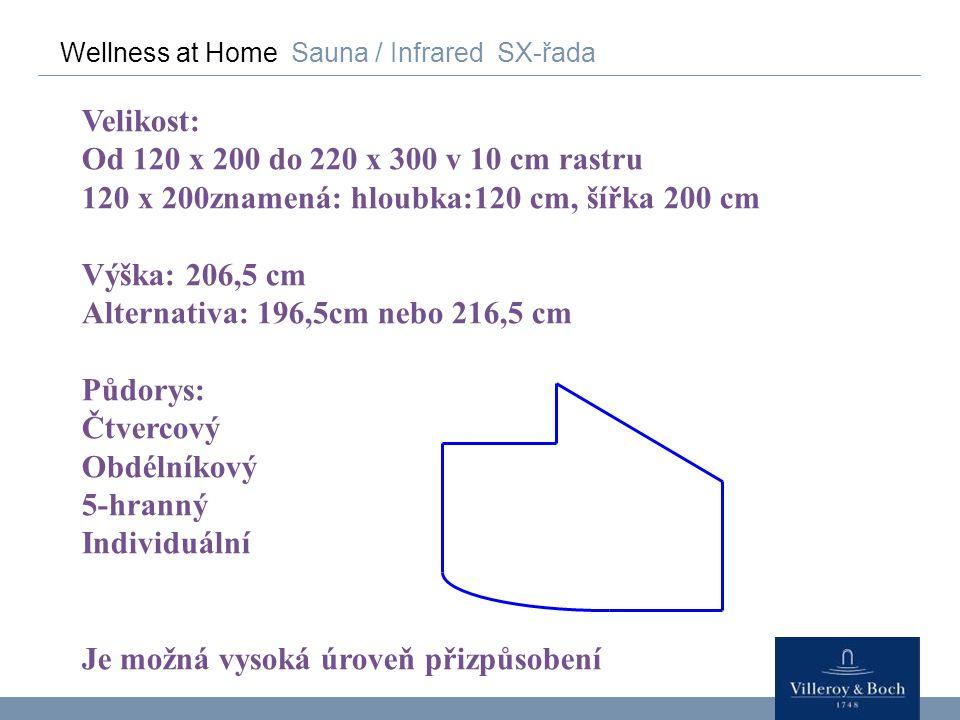 Wellness at Home Sauna / Infrared SX-řada Velikost: Od 120 x 200 do 220 x 300 v 10 cm rastru 120 x 200znamená: hloubka:120 cm, šířka 200 cm Výška: 206