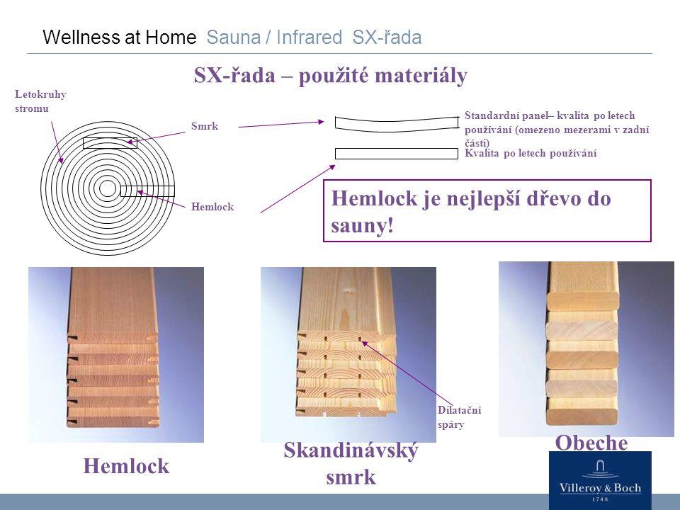 Wellness at Home Sauna / Infrared SX-řada SX-řada – použité materiály Hemlock Obeche Skandinávský smrk Dilatační spáry Hemlock Smrk Letokruhy stromu K