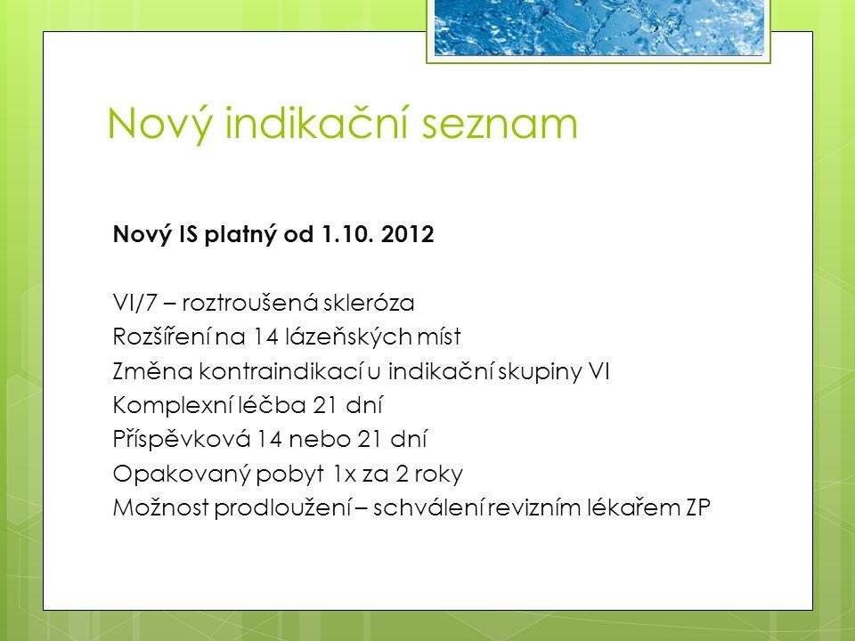 Nový indikační seznam Nový IS platný od 1.10. 2012 VI/7 – roztroušená skleróza Rozšíření na 14 lázeňských míst Změna kontraindikací u indikační skupin