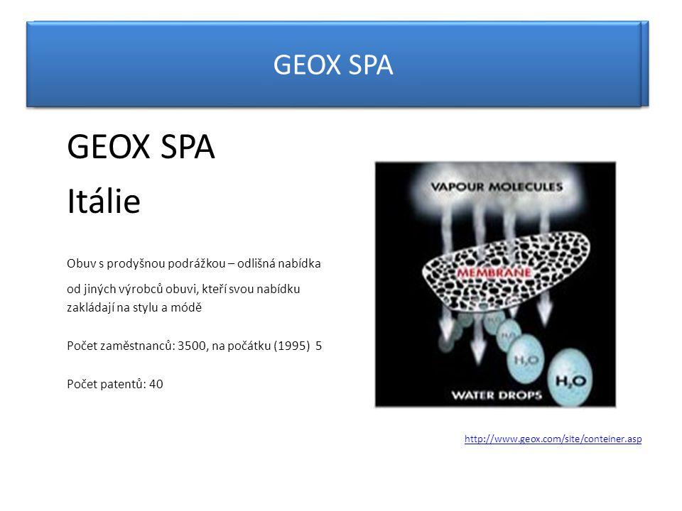 Malý podnik s malým IP rozpočtem GEOX SPA Itálie Obuv s prodyšnou podrážkou – odlišná nabídka od jiných výrobců obuvi, kteří svou nabídku zakládají na