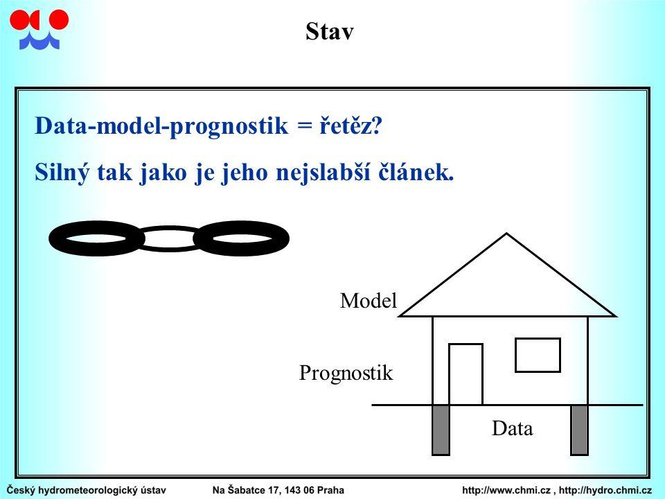 Stav Data-model-prognostik = řetěz? Silný tak jako je jeho nejslabší článek. Data Model Prognostik
