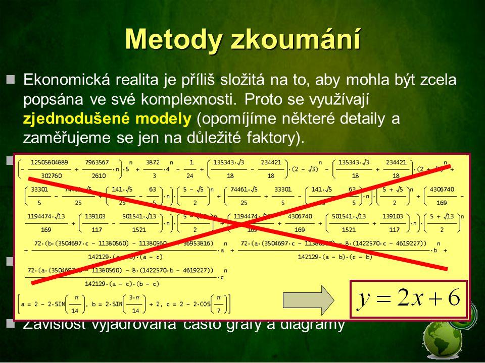 Metody zkoumání Ekonomická realita je příliš složitá na to, aby mohla být zcela popsána ve své komplexnosti.