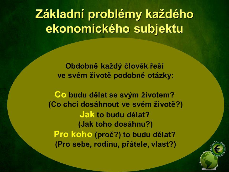 Základní problémy každého ekonomického subjektu Co (vyrábět).