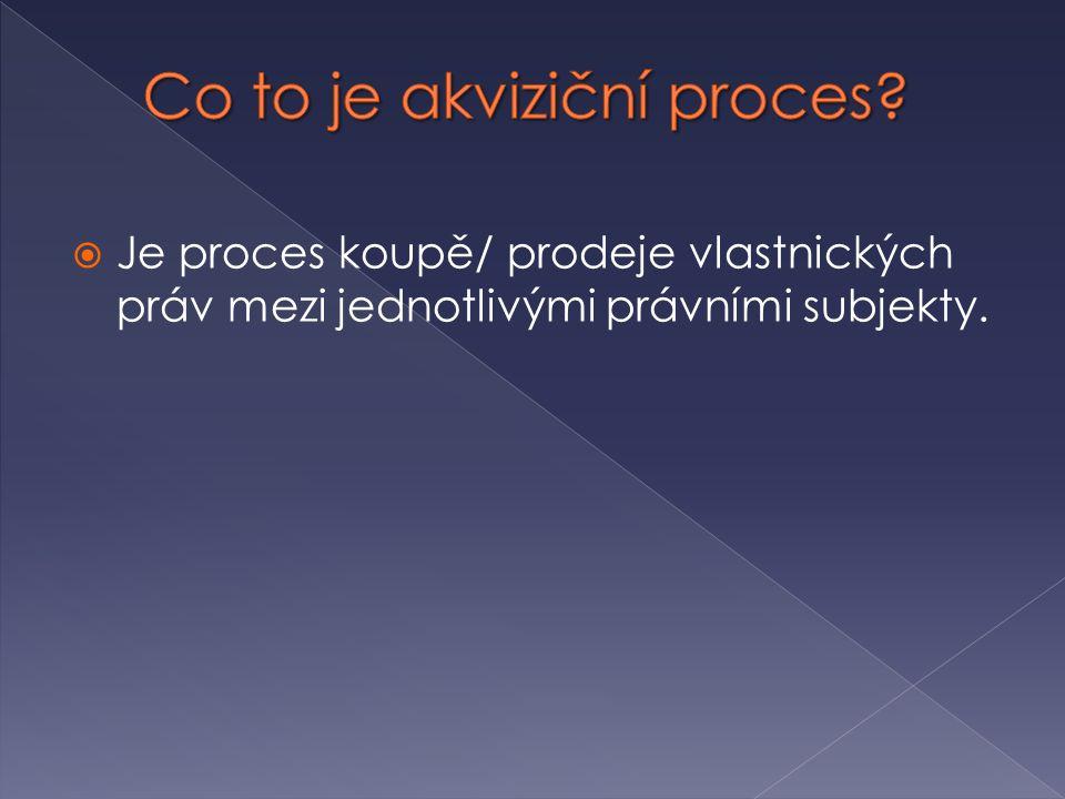  Je proces koupě/ prodeje vlastnických práv mezi jednotlivými právními subjekty.