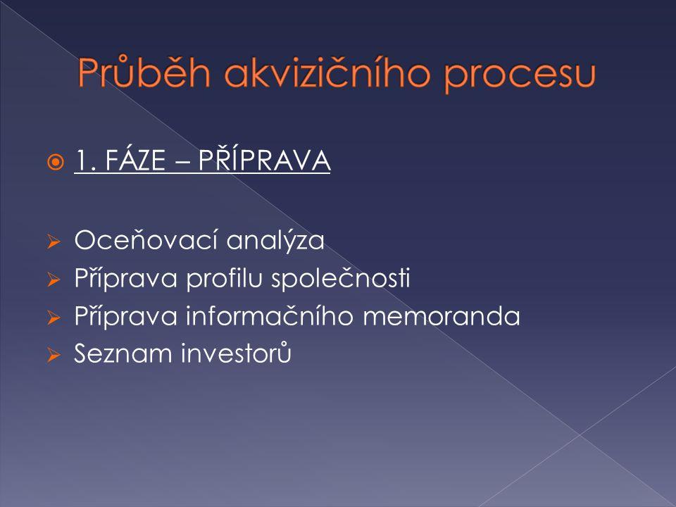  1. FÁZE – PŘÍPRAVA  Oceňovací analýza  Příprava profilu společnosti  Příprava informačního memoranda  Seznam investorů