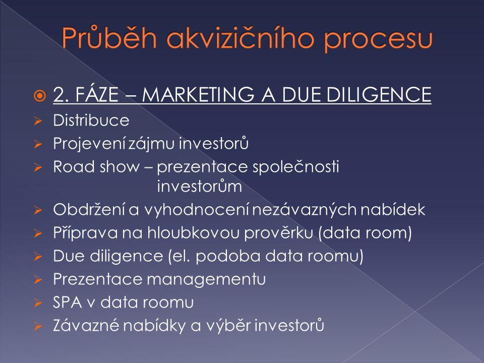  2. FÁZE – MARKETING A DUE DILIGENCE  Distribuce  Projevení zájmu investorů  Road show – prezentace společnosti investorům  Obdržení a vyhodnocen