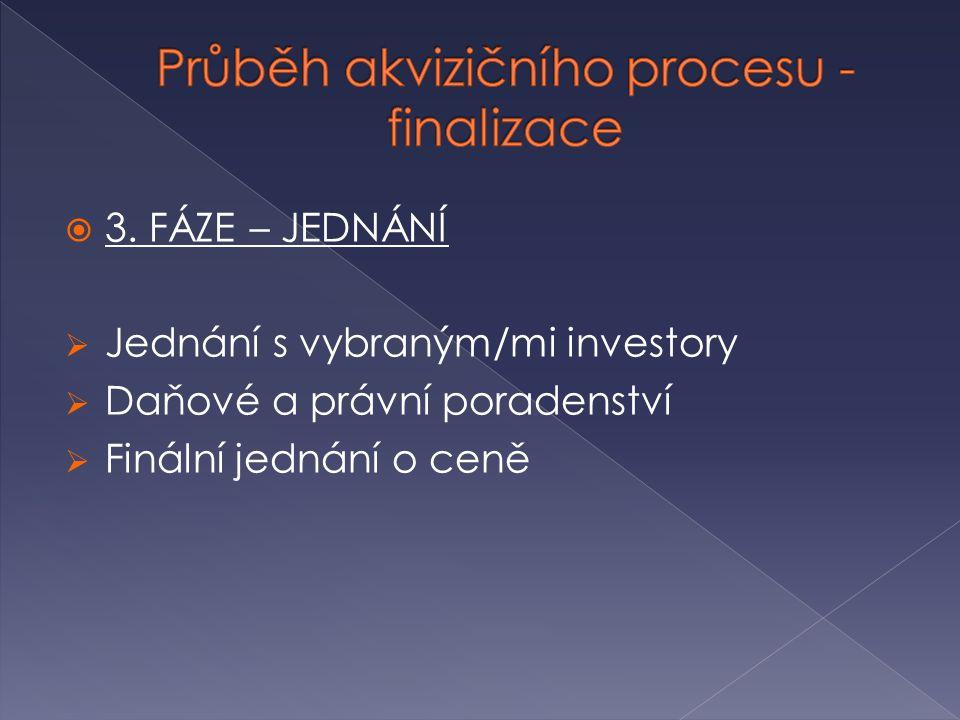  3. FÁZE – JEDNÁNÍ  Jednání s vybraným/mi investory  Daňové a právní poradenství  Finální jednání o ceně