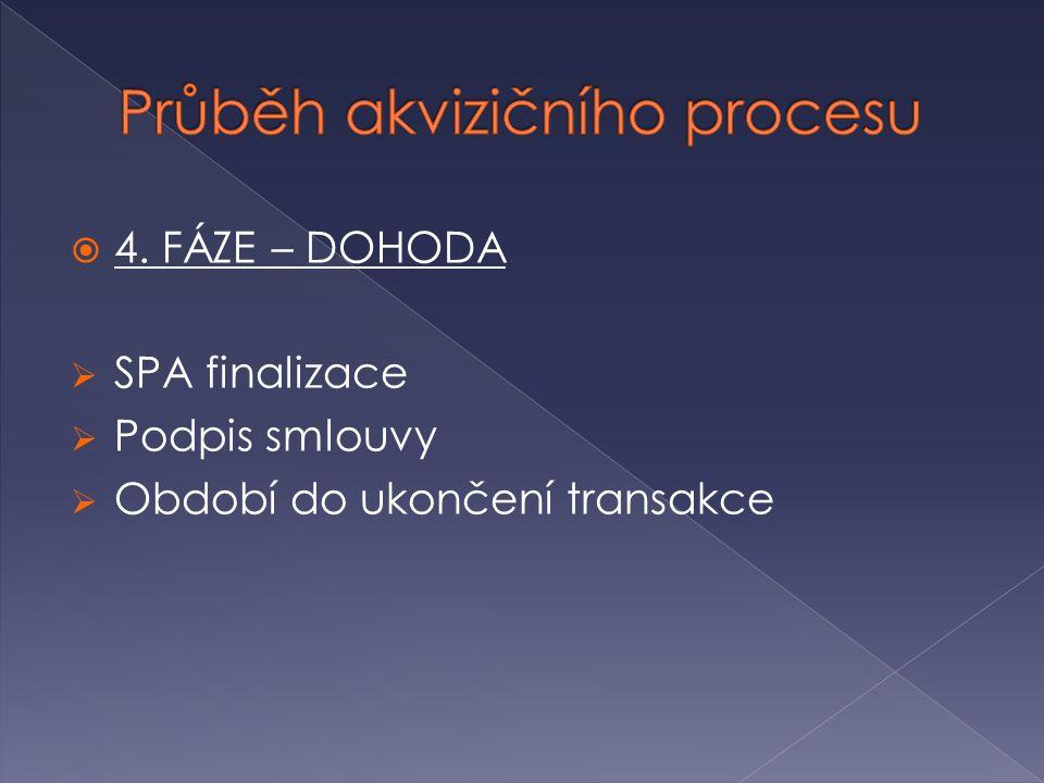  4. FÁZE – DOHODA  SPA finalizace  Podpis smlouvy  Období do ukončení transakce