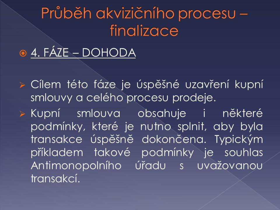  4. FÁZE – DOHODA  Cílem této fáze je úspěšné uzavření kupní smlouvy a celého procesu prodeje.  Kupní smlouva obsahuje i některé podmínky, které je