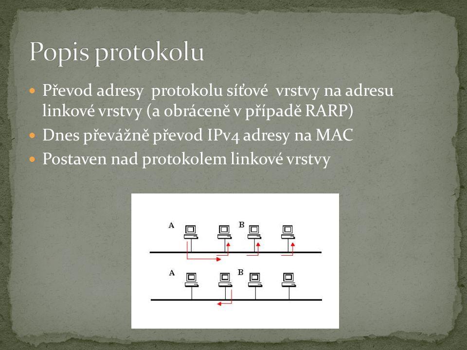 Převod adresy protokolu síťové vrstvy na adresu linkové vrstvy (a obráceně v případě RARP) Dnes převážně převod IPv4 adresy na MAC Postaven nad protokolem linkové vrstvy