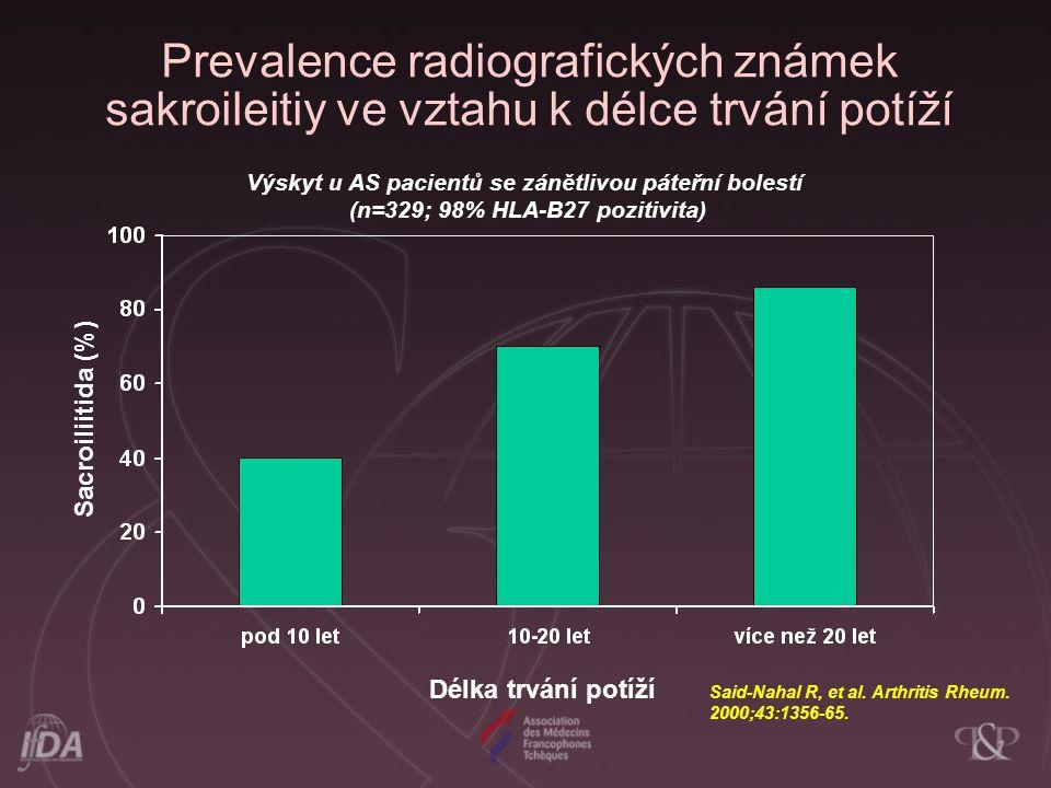 Prevalence radiografických známek sakroileitiy ve vztahu k délce trvání potíží Said-Nahal R, et al. Arthritis Rheum. 2000;43:1356-65. Sacroiliitida (%