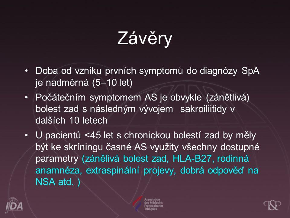 Závěry Doba od vzniku prvních symptomů do diagnózy SpA je nadměrná (5  10 let) Počátečním symptomem AS je obvykle (zánětlivá) bolest zad s následným