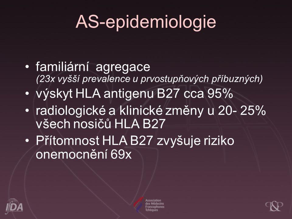 AS-epidemiologie familiární agregace (23x vyšší prevalence u prvostupňových příbuzných) výskyt HLA antigenu B27 cca 95% radiologické a klinické změny