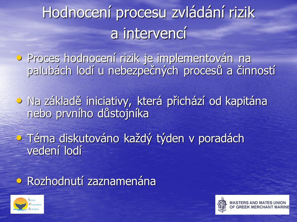 Hodnocení procesu zvládání rizik a intervencí Proces hodnocení rizik je implementován na palubách lodí u nebezpečných procesů a činností Proces hodnocení rizik je implementován na palubách lodí u nebezpečných procesů a činností Na základě iniciativy, která přichází od kapitána nebo prvního důstojníka Na základě iniciativy, která přichází od kapitána nebo prvního důstojníka Téma diskutováno každý týden v poradách vedení lodí Téma diskutováno každý týden v poradách vedení lodí Rozhodnutí zaznamenána Rozhodnutí zaznamenána