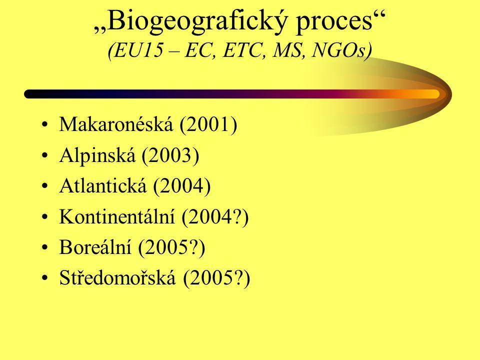 """""""Biogeografický proces"""" (EU15 – EC, ETC, MS, NGOs) Makaronéská (2001) Alpinská (2003) Atlantická (2004) Kontinentální (2004?) Boreální (2005?) Středom"""