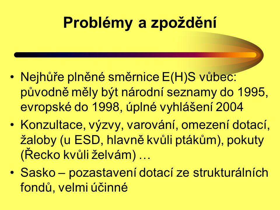 Problémy a zpoždění Nejhůře plněné směrnice E(H)S vůbec: původně měly být národní seznamy do 1995, evropské do 1998, úplné vyhlášení 2004 Konzultace,