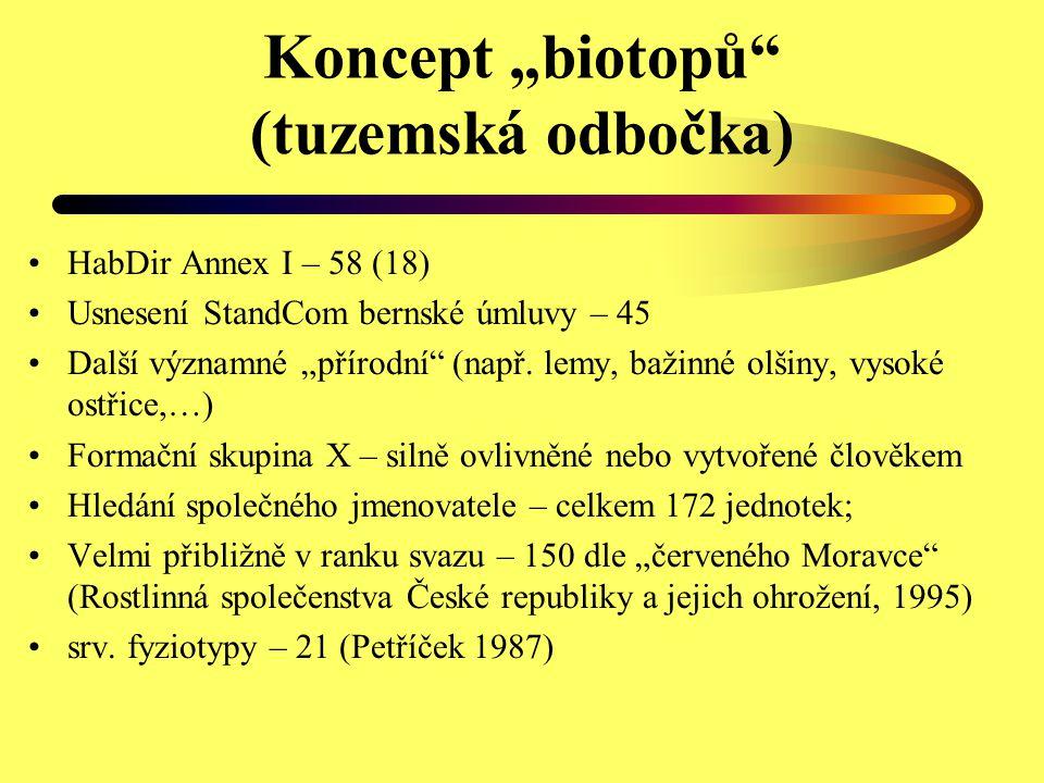 """Koncept """"biotopů"""" (tuzemská odbočka) HabDir Annex I – 58 (18) Usnesení StandCom bernské úmluvy – 45 Další významné """"přírodní"""" (např. lemy, bažinné olš"""