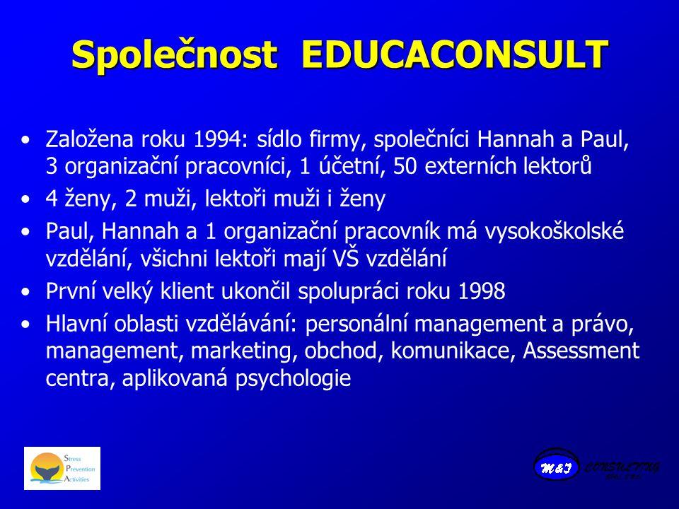 Společnost EDUCACONSULT Založena roku 1994: sídlo firmy, společníci Hannah a Paul, 3 organizační pracovníci, 1 účetní, 50 externích lektorů 4 ženy, 2 muži, lektoři muži i ženy Paul, Hannah a 1 organizační pracovník má vysokoškolské vzdělání, všichni lektoři mají VŠ vzdělání První velký klient ukončil spolupráci roku 1998 Hlavní oblasti vzdělávání: personální management a právo, management, marketing, obchod, komunikace, Assessment centra, aplikovaná psychologie